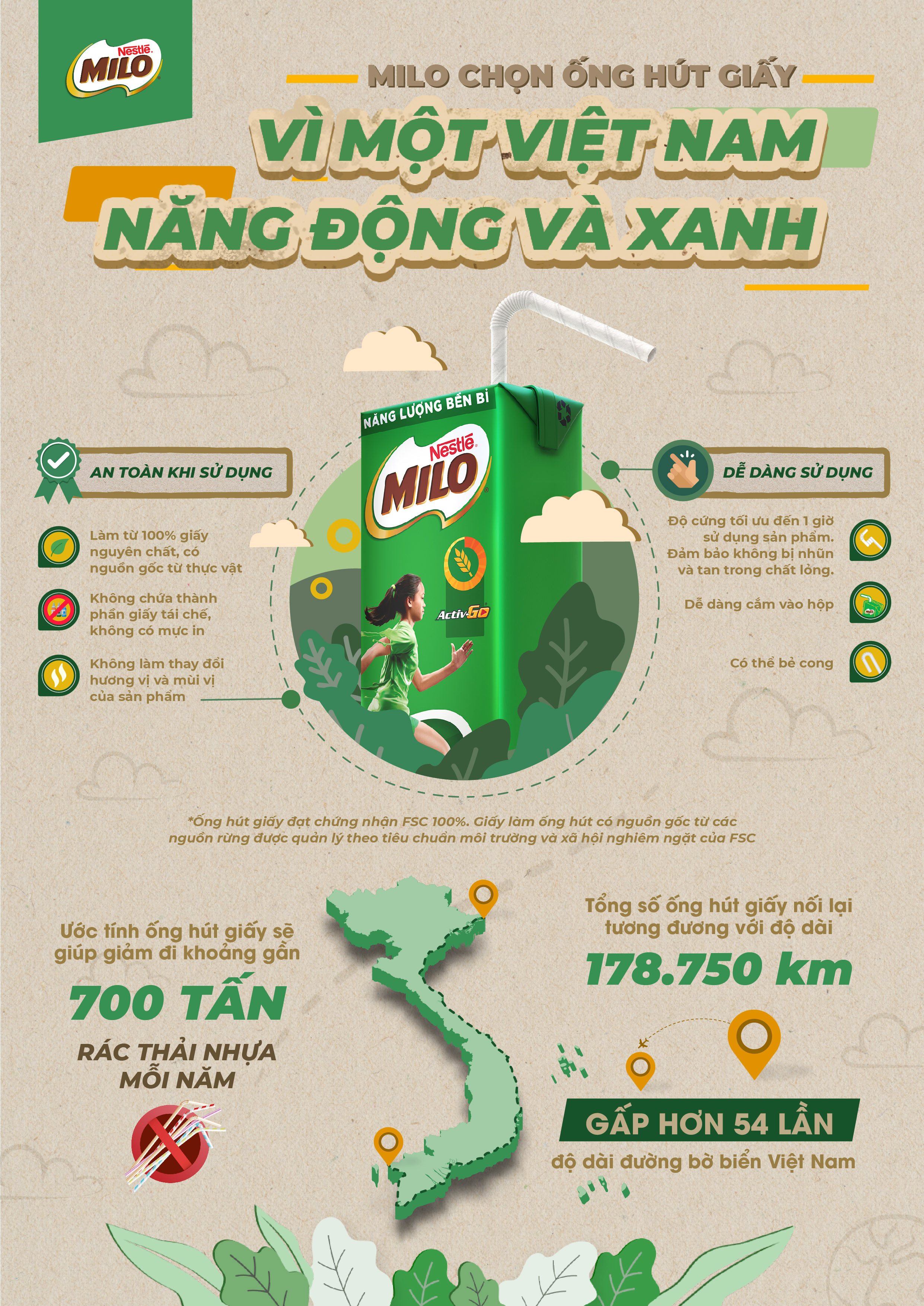 """Nestlé MILO tiên phong hưởng ứng chiến dịch """"Nói không với ống hút nhựa"""" của Bộ Tài nguyên và Môi trường"""